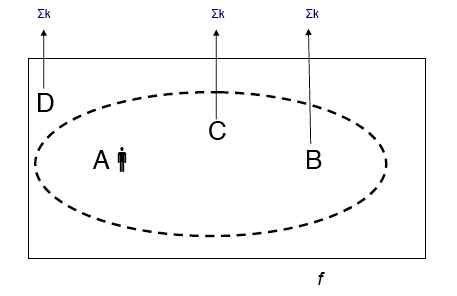 diagram space of A, B, C, D