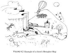 sample metaphor map